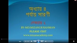 CHEMISTRY CHAPTER 4 LECTURE 2 FOR  CLASS 9 & CLASS 10 IN BANGLADESH
