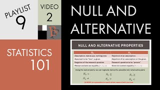 Statistics 101: Null and Alternative Hypotheses
