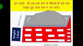 कंपोस्ट खाद Kampost Khad Nadep Tanka, Jevik Kheti,