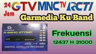 MNCTV RCTI GTV Dan I NEWS 24 Jam Garmedia/Maesat 3A Ku Band 2019