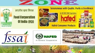 food and supply department haryana related questions