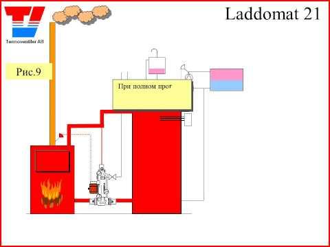 Ремонт настенных газовых котлов, ремонт двухконтурных газовых