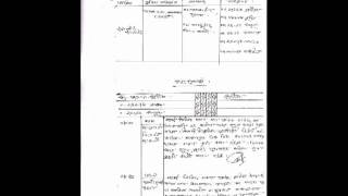 Allama Sayde : Sayder Mamla Tribunal -kay Procekution -ar Dhoka