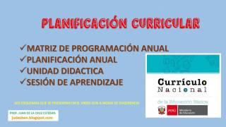 PROGRAMACIÓN CURRICULAR  - PROGRAMACIÓN ANUAL - UNIDADES DIDACTICAS -  SESIONES DE APRENDIZAJE