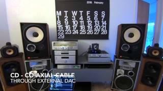 Spotify Premium vs CD