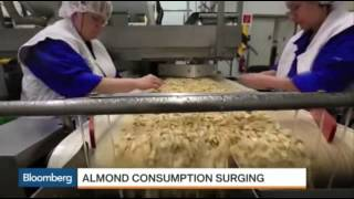 5994 economics Bloomberg A Taste for Almonds  Demand Clashes With Drought