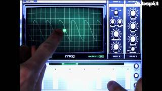 Moog Animoog iPad / iOS Sound Design Tutorial Pt 1: How to Get Started