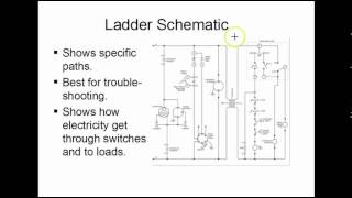 mqdefault airmaster fan company wiring diagrams videodownload airmaster fan wiring diagram at panicattacktreatment.co