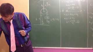 Simple Harmonic Motion, Time Period for system of springs