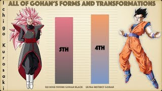 All of Gohan's Forms and Transformations (Including Non Canon)