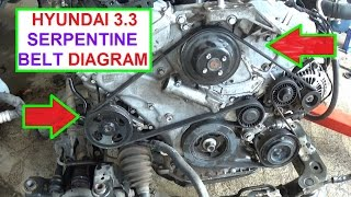 how to replace the serpentine belt on a 2 4l hyundai sonata serpentine belt replacement and diargam on hyundai 3 3 engine hyundai sonata santa fe azera sorento