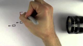 Photons and Photon Energy (Micro Lesson for AP Physics)