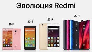 Эволюция Redmi