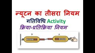 Newtons third law in hindi by gajendra singh rathore ratlam