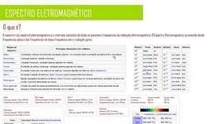 Espectro Eletromagnético #1. Apontamentos de antenas #22.