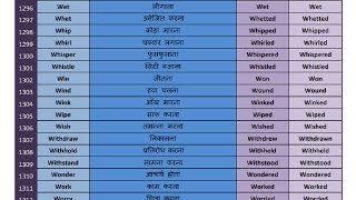 Verbs | 1300+ Verbs List in English with Meaning in Hindi | Three form of Verbs in English Part 1