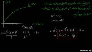 کاربرد مشتق ۱۰ - بهینهسازی ۲