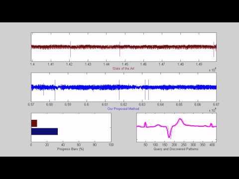 UCR Suite: Fast Nearest Neighbor Search (Top-1 NN)