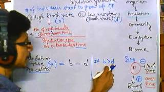 Population ecology part 1 population growth and growth rate