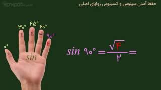 آکادمی کنکور - مثلثات - مقدار سینوس و کسینوس زوایای اصلی