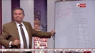 """مصر اليوم - توفيق عكاشة يشرح أهداف حروب الفناء..""""إما أن نكون أو لا نكون"""""""