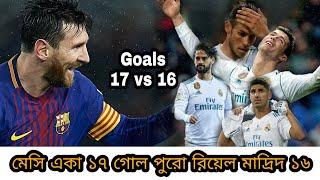 যে কাজ মেসি একা করেছে সে কাজ করতে পারেনি রিয়েল মাদ্রিদের চার তারকা মিলে!! | Messi vs Real Madrid