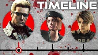 The Complete Resident Evil Timeline - Evolution Of The T Virus   The Leaderboard