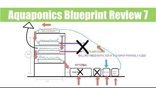 Aquaponics Blueprint Review 7 | Ask The Aquaponics God Ep39