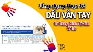 Trí Thông Minh Thị Giác Ở Trẻ Qua Dấu Vân Tay Trên Online Education