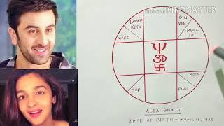 Ranbir Kapoor & Alia Bhat ki future prediction &  Remedies for our life.