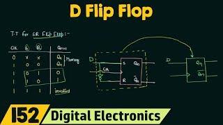 Introduction to D flip flop