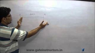 Time, Speed And Distance - Part 5 | Aptitude for GATE, Placements, CAT, Bank PO, Engineering