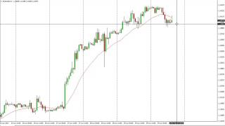 EUR/USD Technical Analysis for July 03 2017 by FXEmpire.com