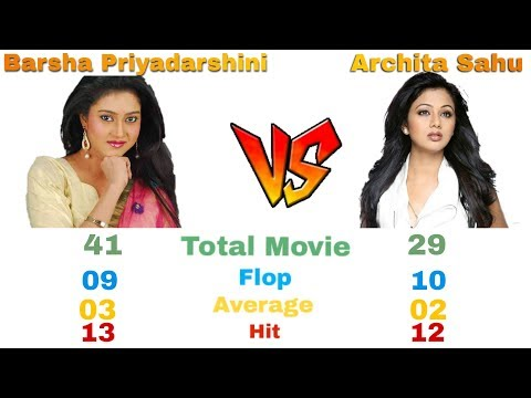 Xxx Mp4 Barsha Priyadarshini Vs Archita Sahu Comparison Success Ratio Hit And Flop Movies Ollywood World 3gp Sex