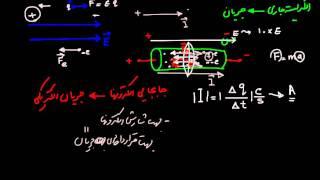 الکتریسیته جاری ۱ - جریان الکتریکی چیست؟