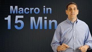 MACROeconomics 15 Minute Review