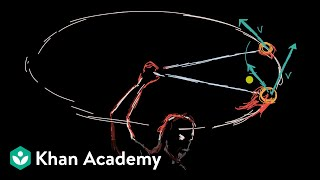 Introduction to centripetal force | AP Physics 1 | Khan Academy
