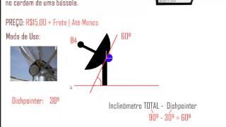 Inclinômetro . Apontamento de Antenas #7.
