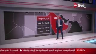 تفاصيل حول أقوى 5 جيوش عربية