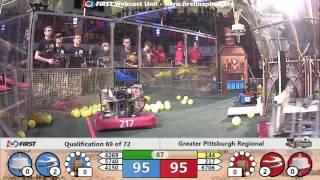 Qual 69 - 2017 Greater Pittsburgh Regional