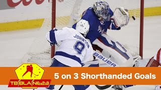 5 on 3 Shorthanded Goals