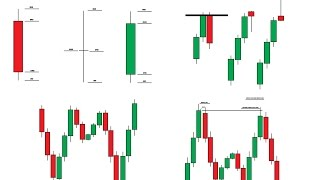 Learn Forex Trading: Candlestick Entry Techniques