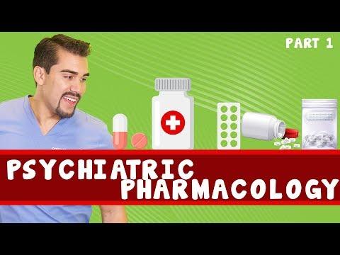 Pharmacology Psychiatric *Part 1* Nursing Students