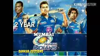 Csk will be back