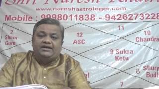 Sinh Rashi 2016 , Leo 2016 , Vedic Hindi Horoscope