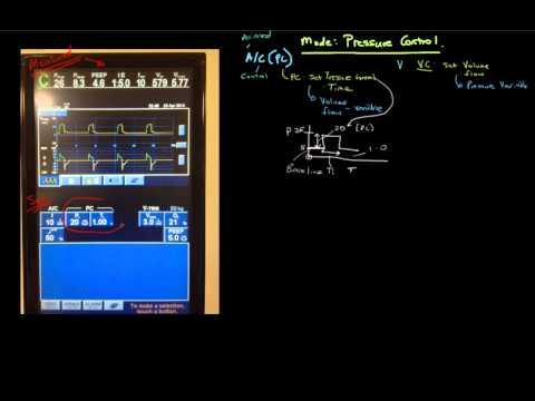 Principles of Mechanical Ventilation 11: Modes - Pressure control