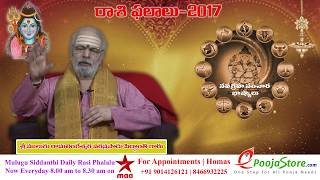 Important Effects of Budha Graham on life style..? Part-2