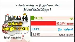 Makkal Manathil 2016 | Poll Survey |(17/03/16)| Puthiya Thalaimurai TV