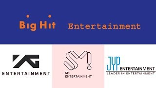 Big Hit Entertainment has surpassed one of the biggest entertainment companies in Korea