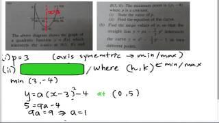 SPM - Form 4 -Add Math - Quadratic Equation (Max/Min)